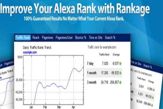 Boost Improve Your Global Alexa Rank Top 800 000