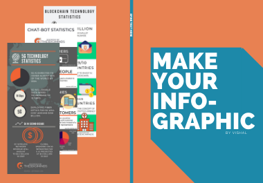 I Can create beautiful Info-Graphics for you,  That make your business grow.