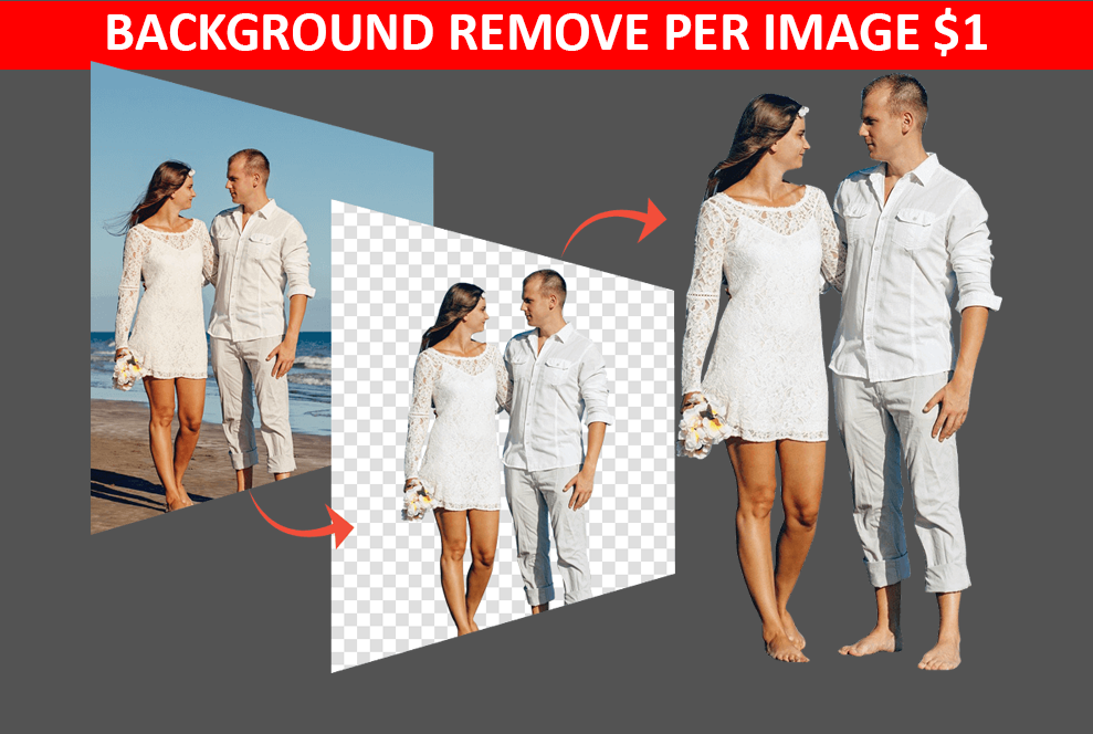 Remove background or any abject from your 5 image