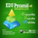 create a super edu pyramid with 60 edu backlinks and 500 wikis
