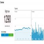 Unlimited traffic GOOGLE Analytics - Jingling