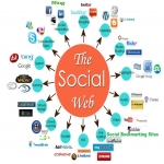 Submit your site manually Using best top 100+ social bookmarking site