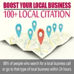 Manually Submit your Business Details on Google Local Listings in 100 Listings Site