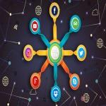 2018 - High authority 10 Web 2.0 Backlinks
