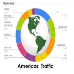 deliver Americas human Traffic to alibaba shopify Etsy Ebay Amazon ecommerce shop listing Product